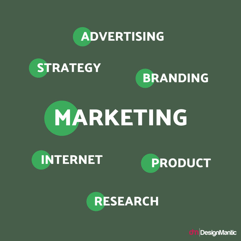 Helps in Marketing