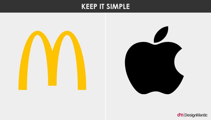 McDonalds and Apple Logo