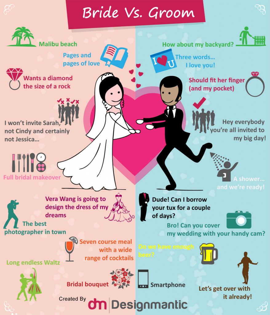 Mini-Wedding-Infographic
