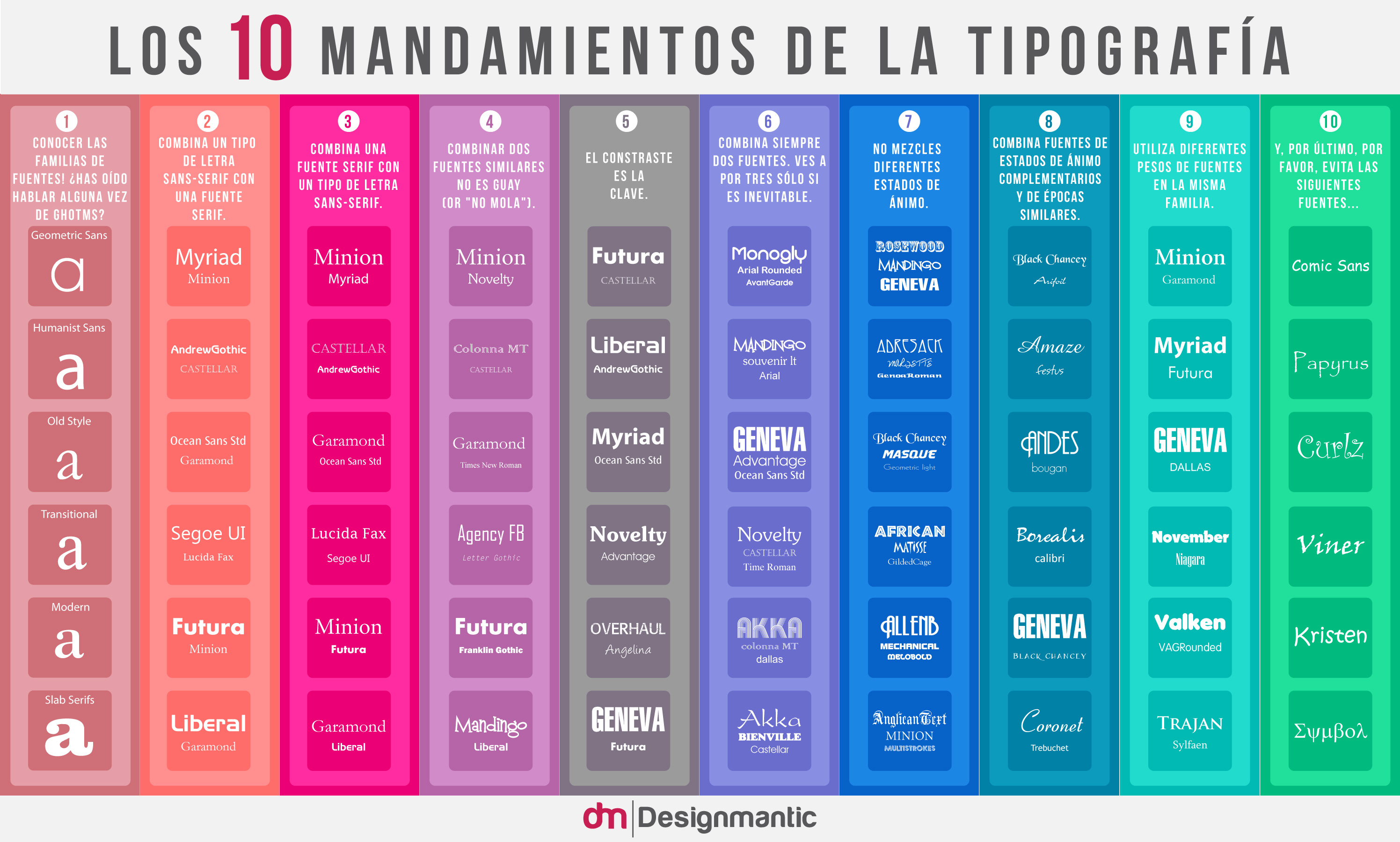 The 10 Commandments of Typography | DesignMantic: The Design