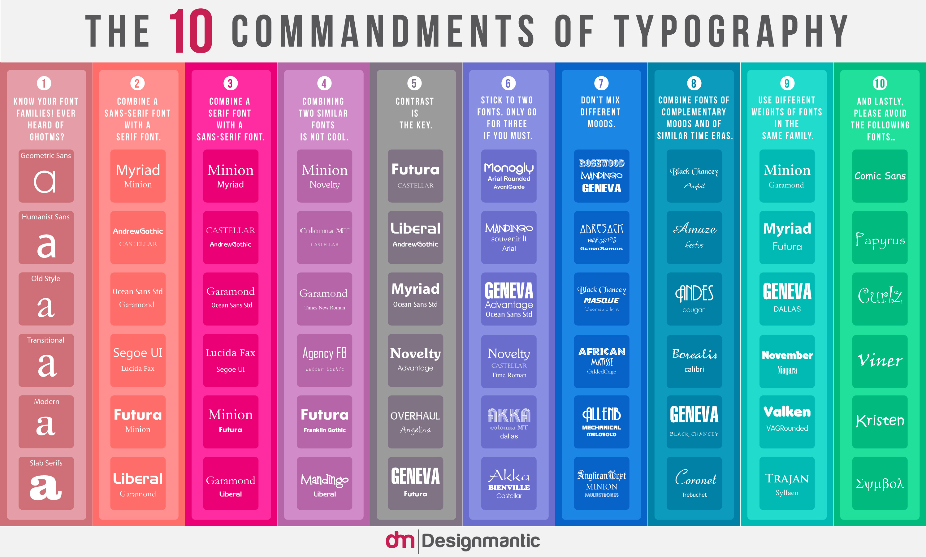 the 10 commandments of typography designmantic the design shop