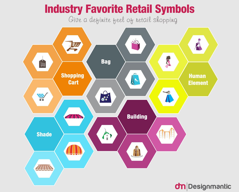 Industry Favorite Retail Symbols