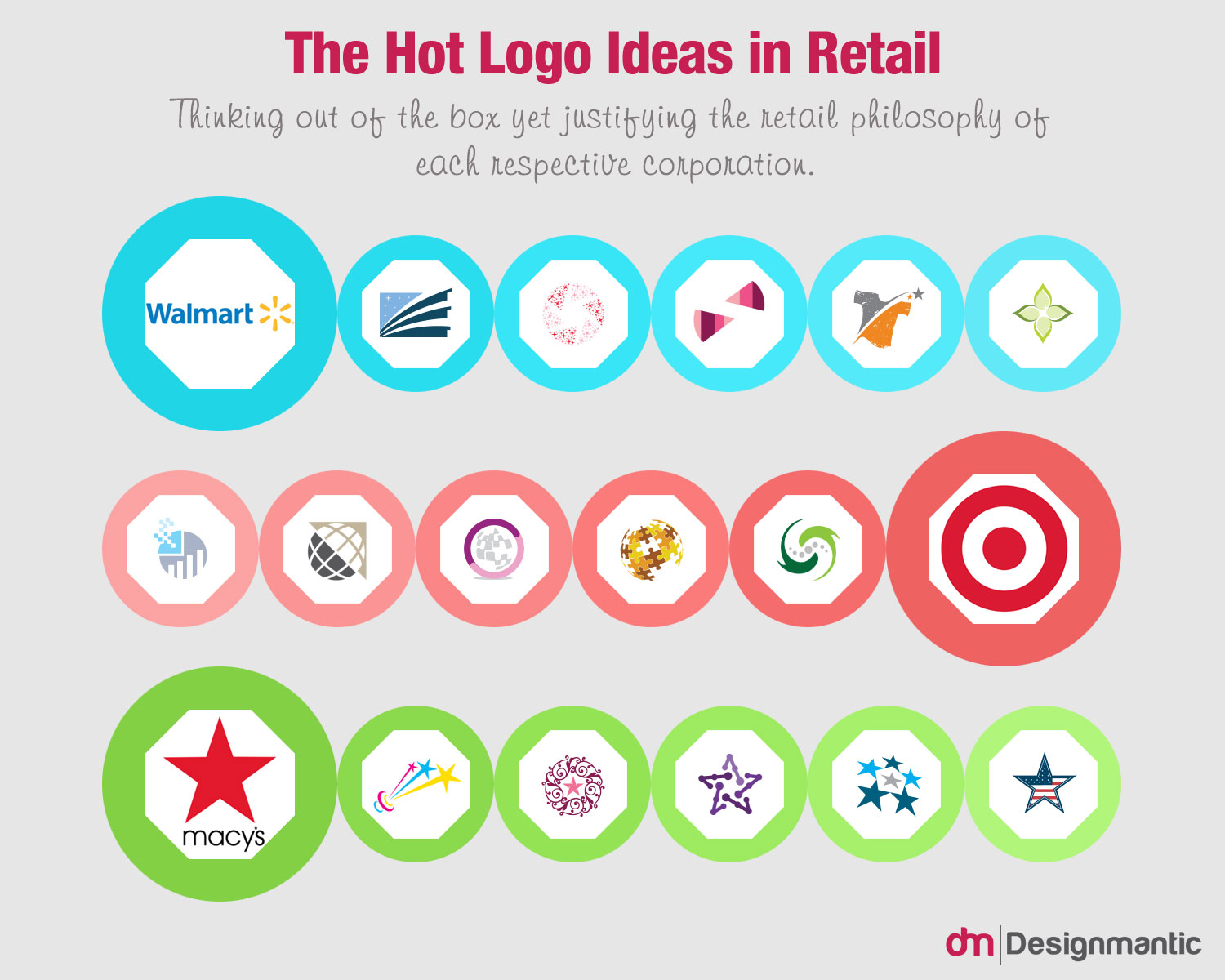 The Hot Logo Ideas in Retail