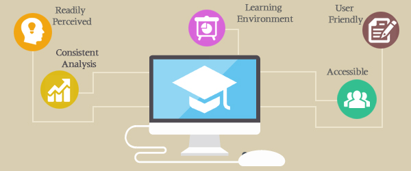 Learning-Management-System-Software