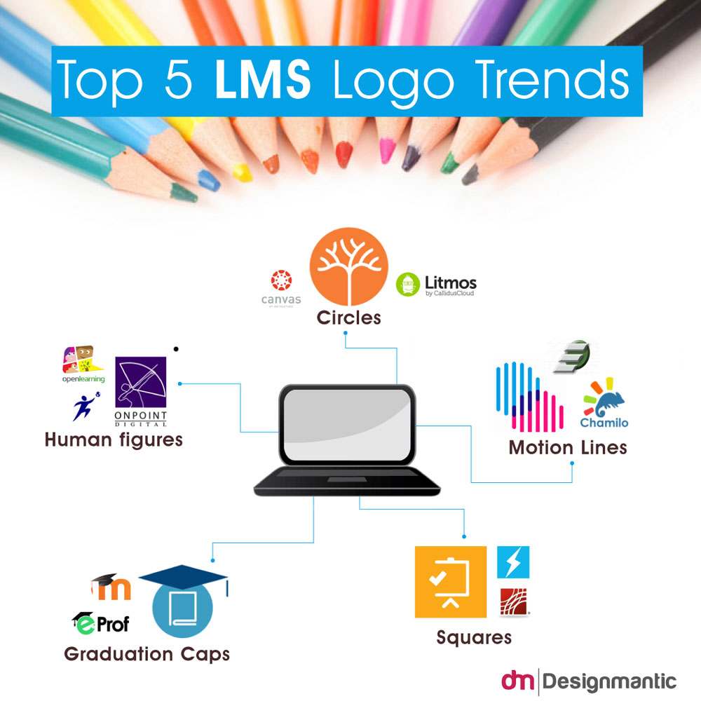 DIY Logo Making for LMSS | DesignMantic: The Design Shop