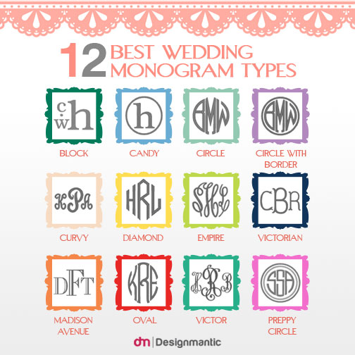 What are the Best Wedding Monogram Types?
