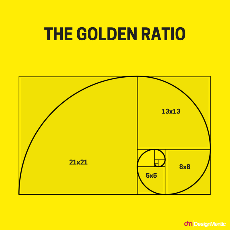 golden ratio in design pdf
