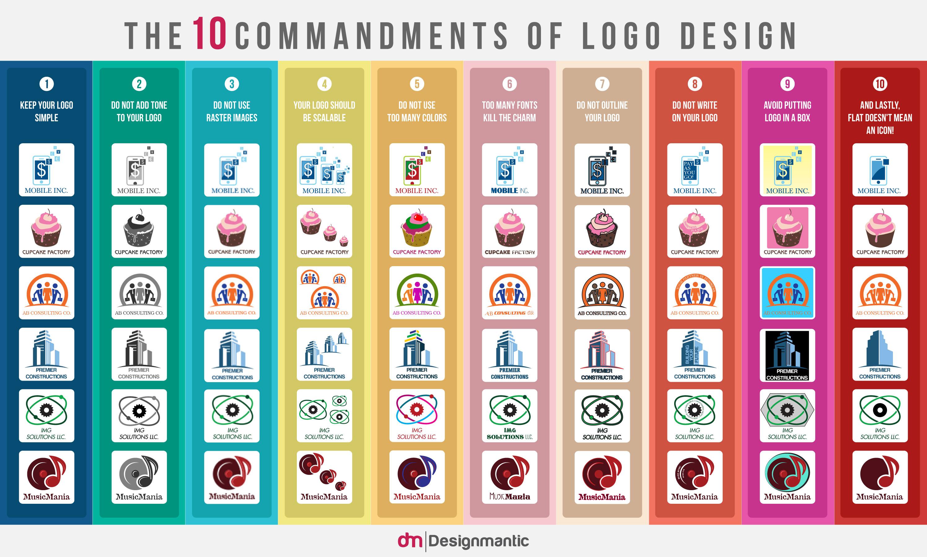 Ten Commandments of Logo Design