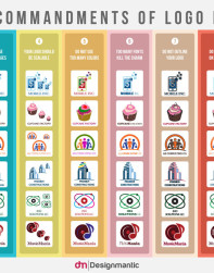 10 Commandments of Logo Design
