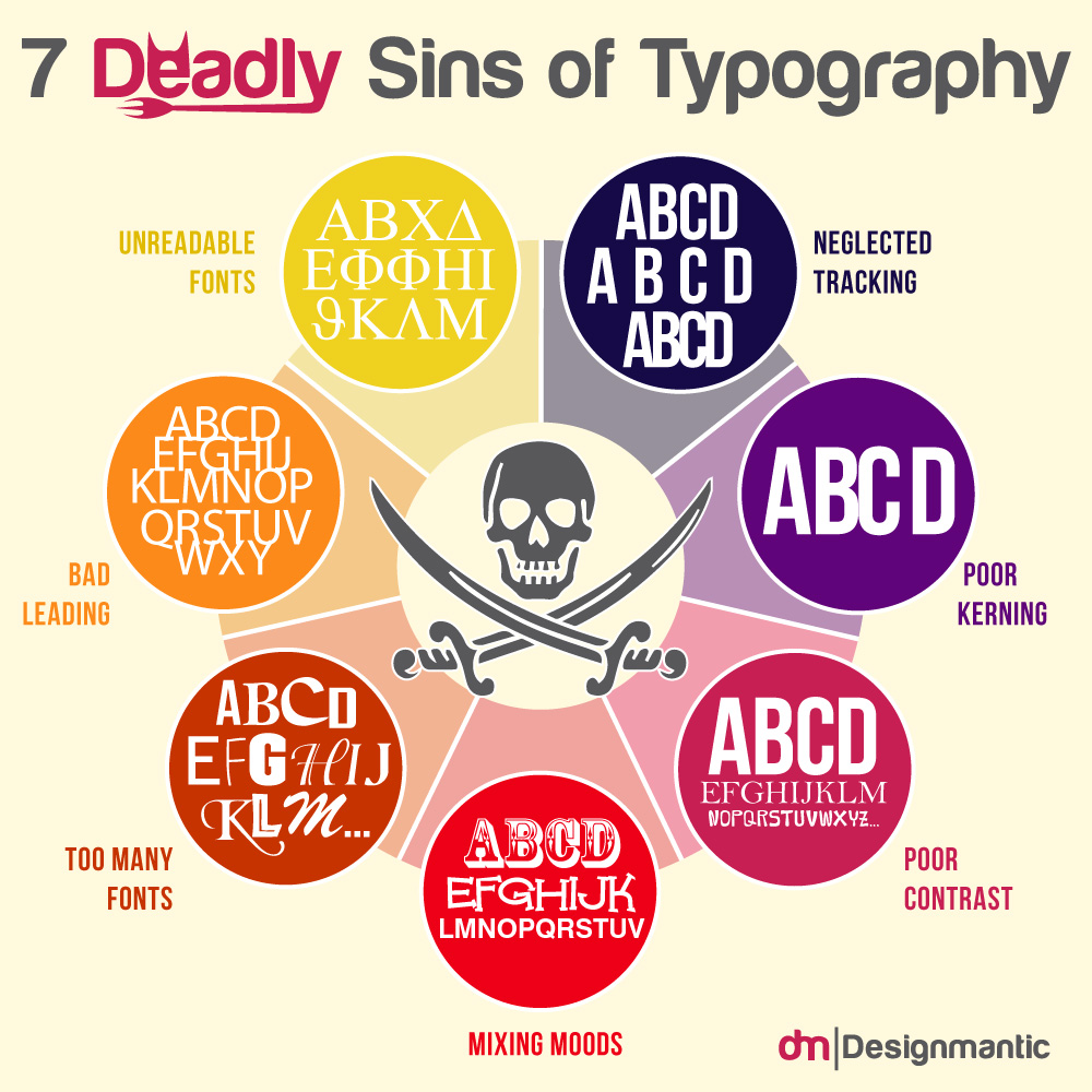 Sins of Typography