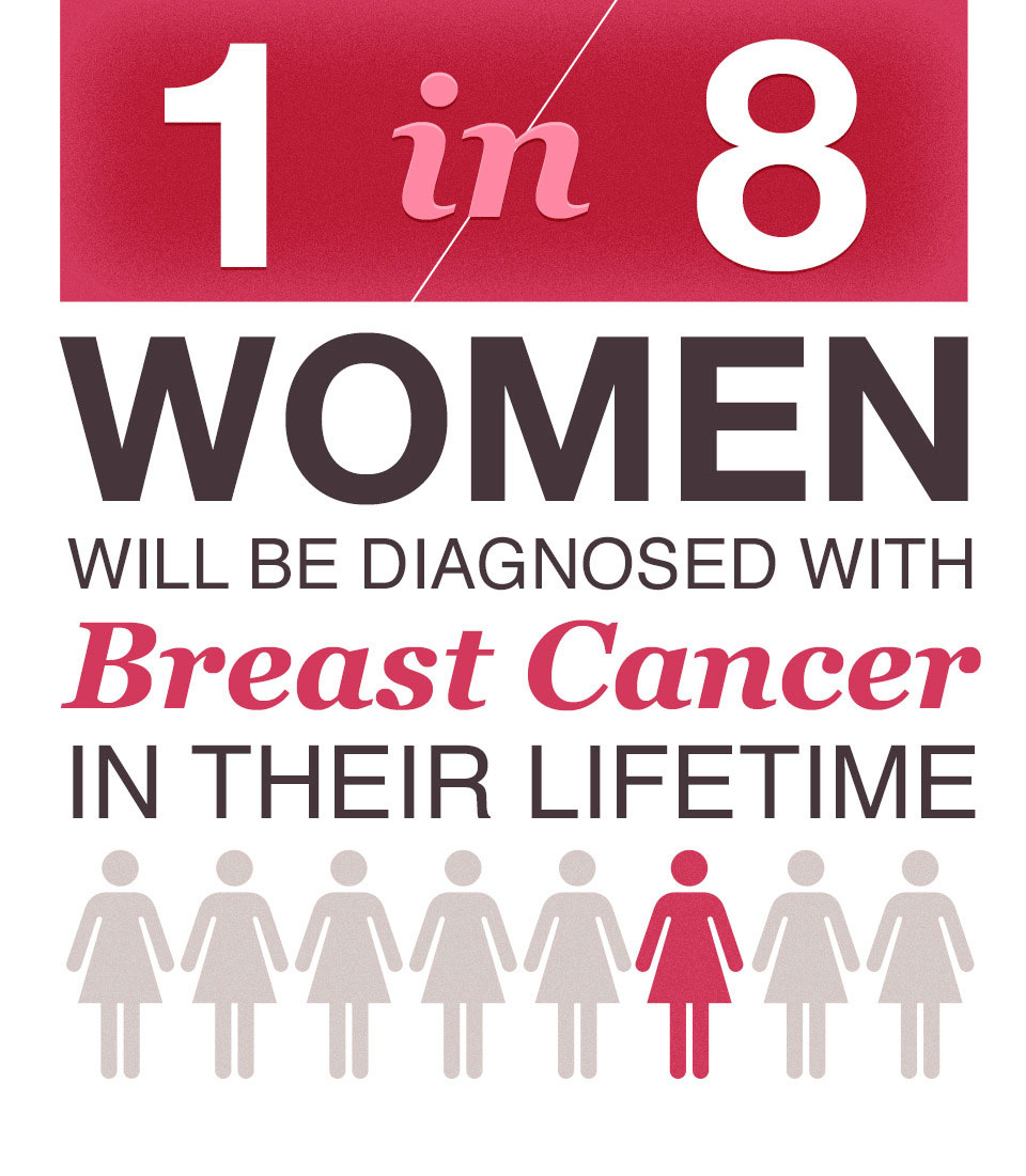 woman-getting-Breast-Cancer