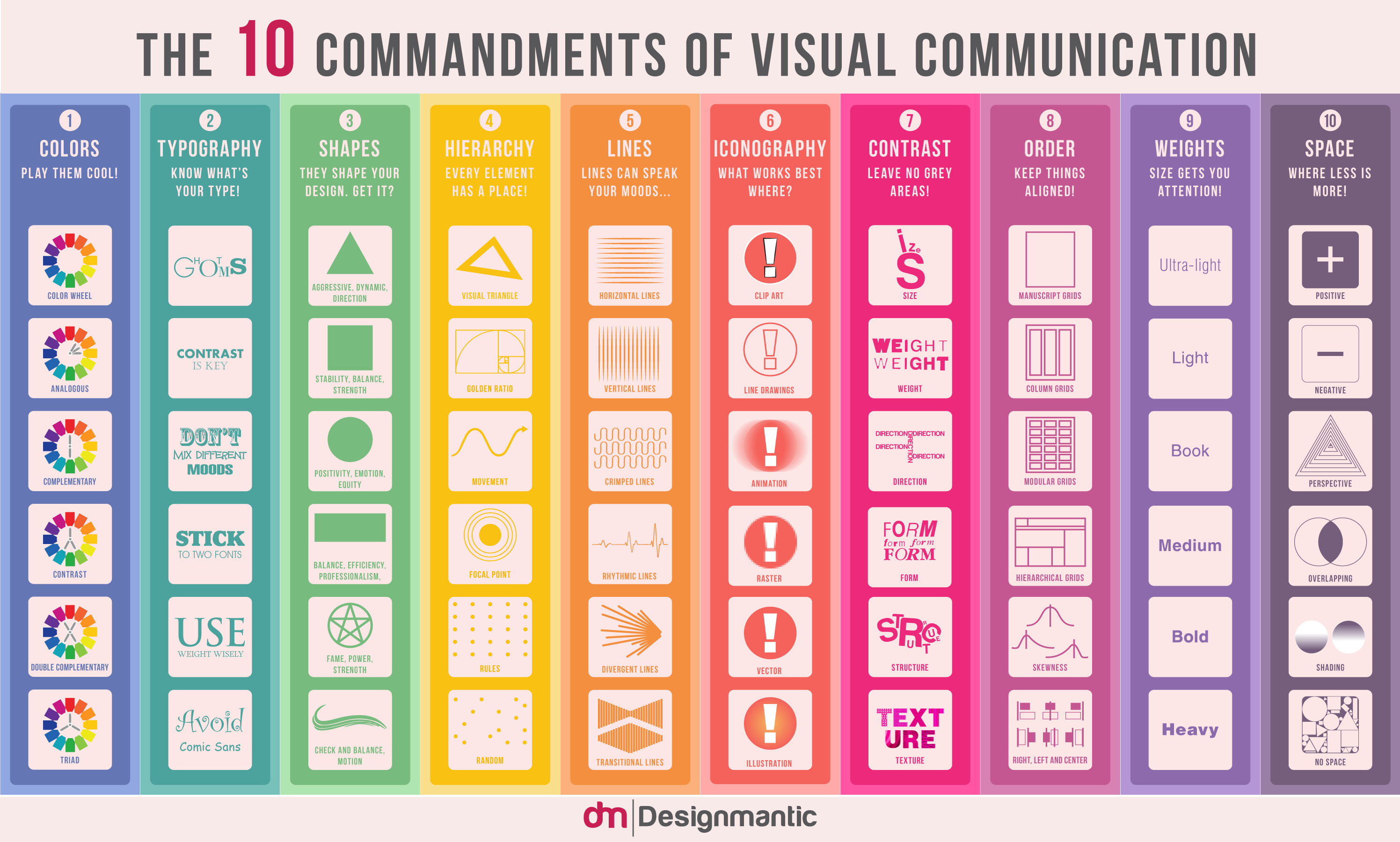 The 10 Commandments of Visual Communication