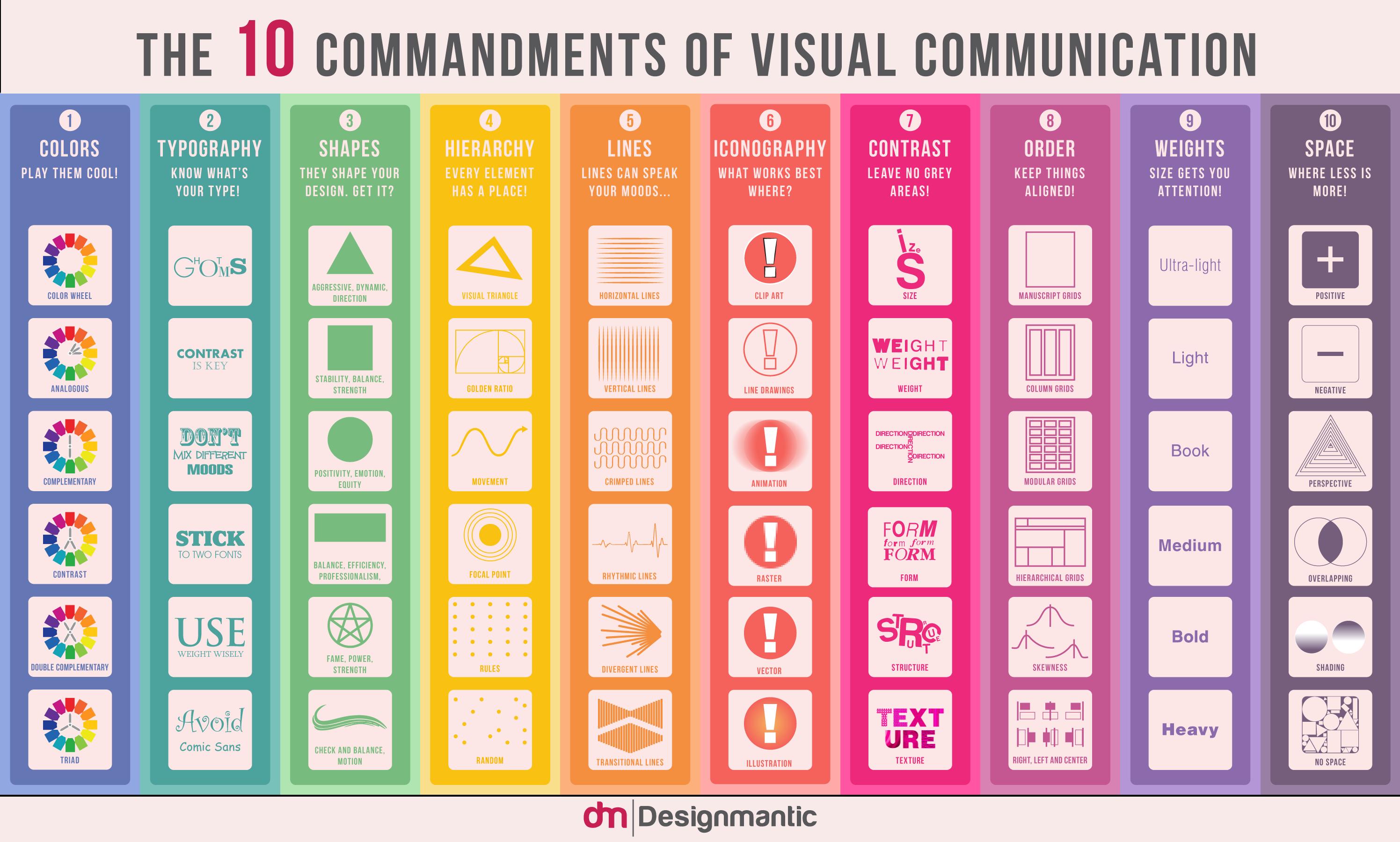 The 10 Commandments of Visual Communication
