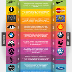 10-Logos-That-Havent-Changed-Much