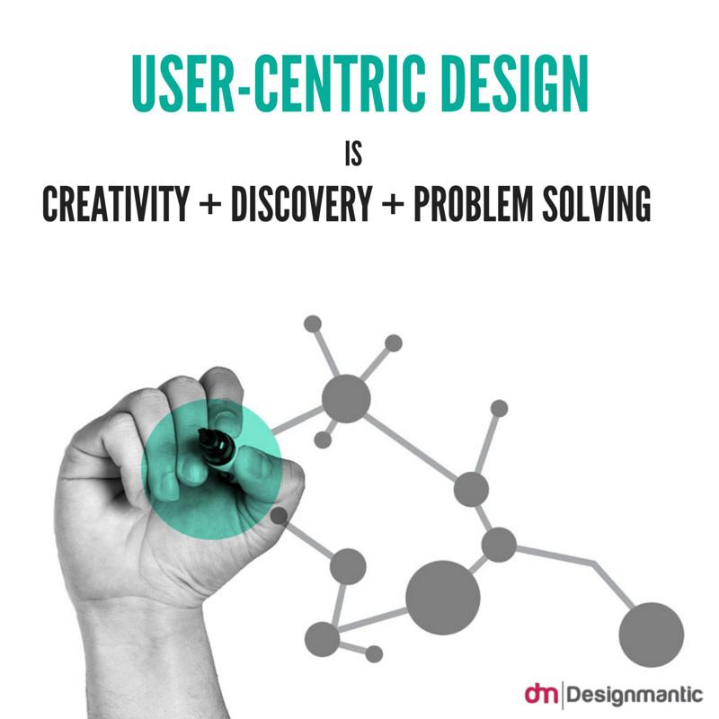 User Centric Design