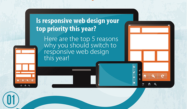 Why Adopt Responsive Design at All