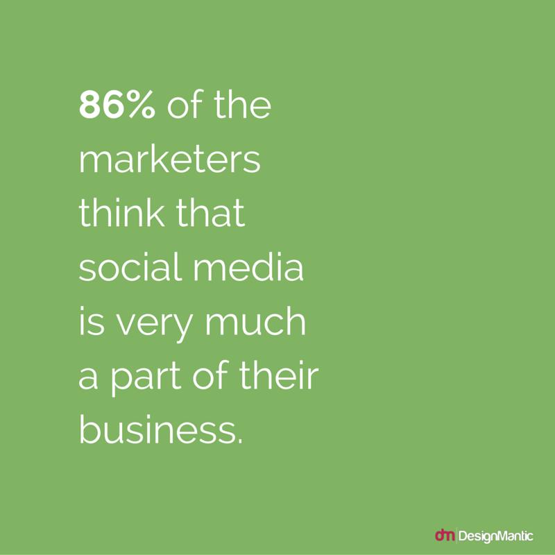 Social Media For SMB