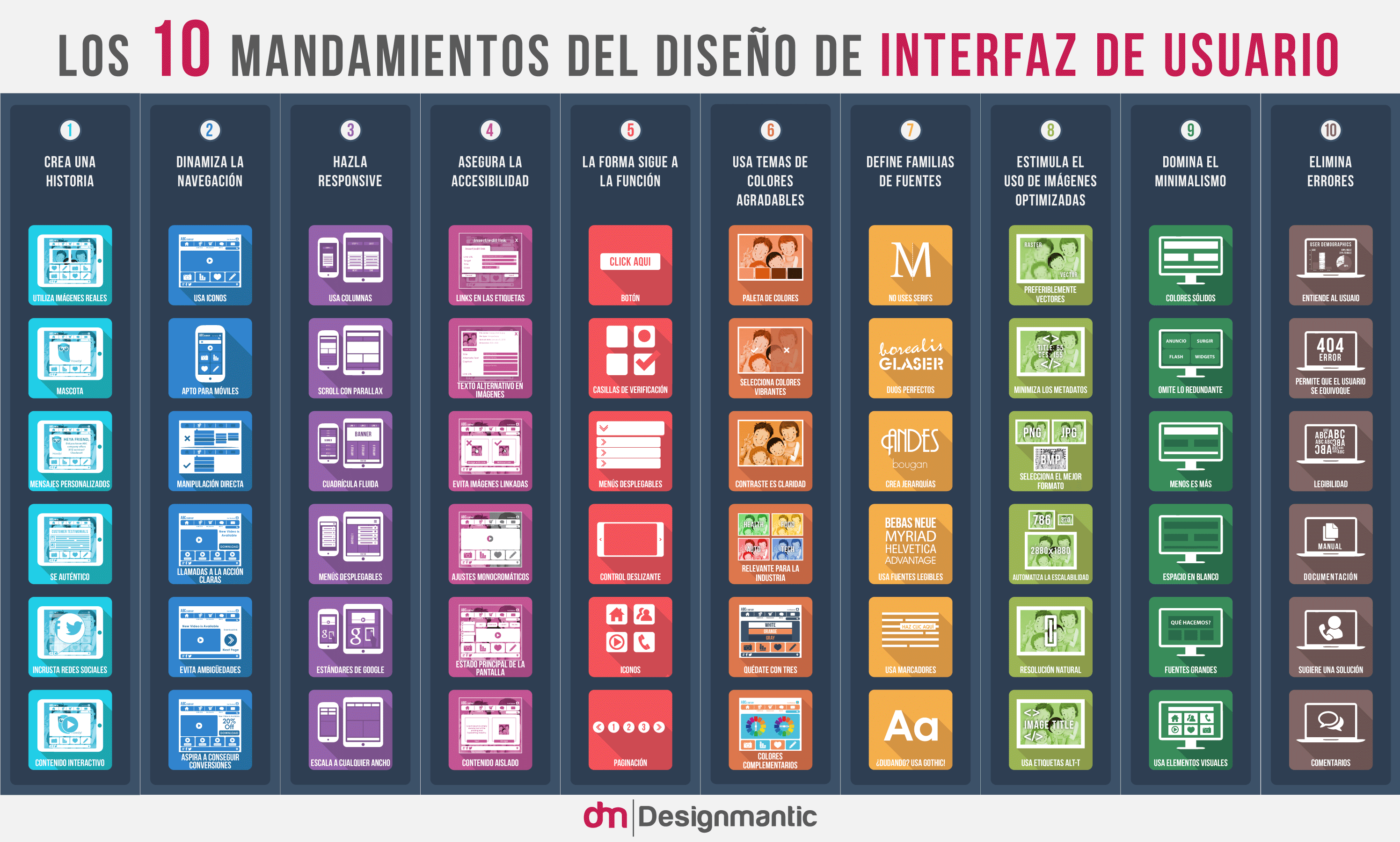 Ten Commandments UI Design Espanol Version
