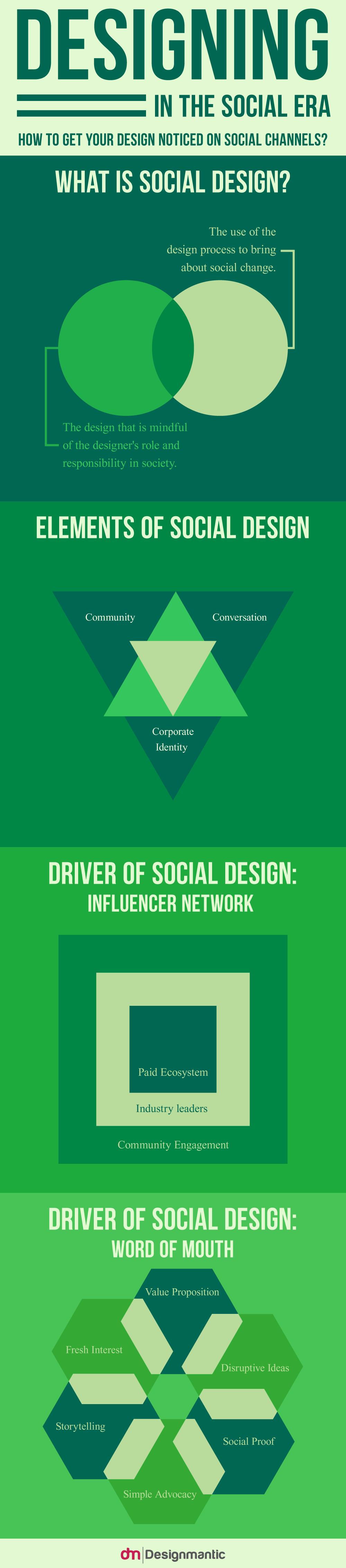 Designing In The Social Era