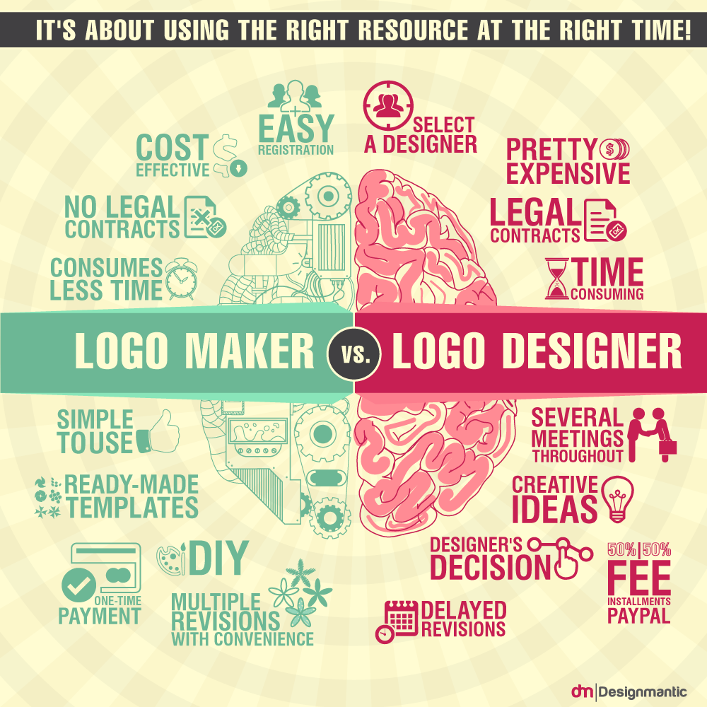 Logo Maker vs Logo Designer