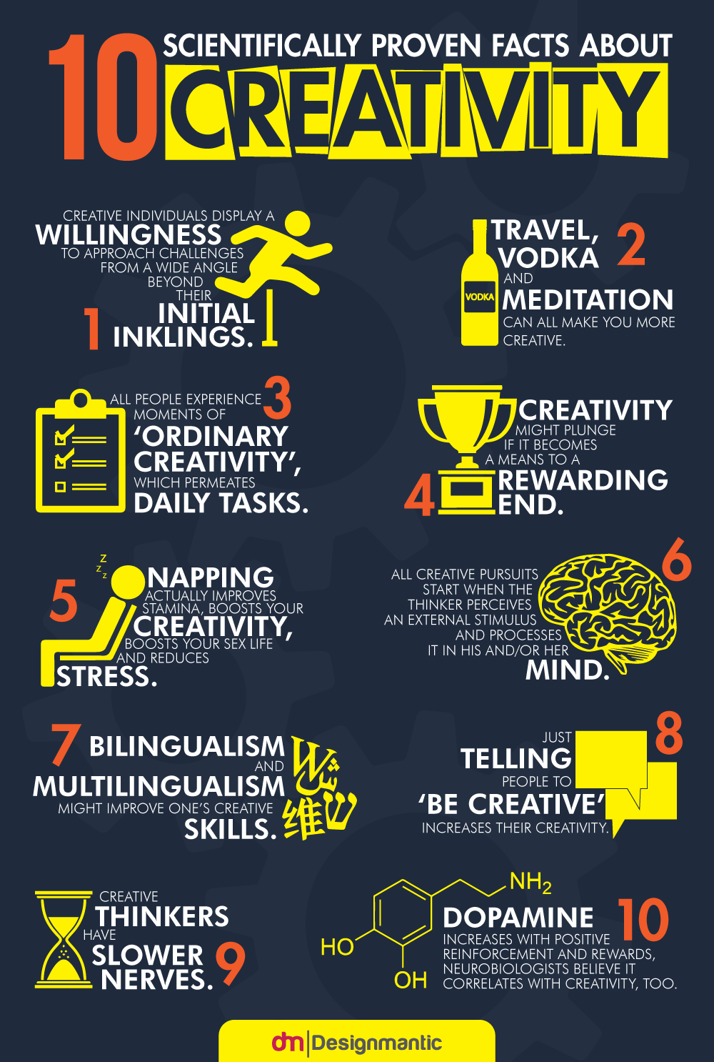 Facts About Creativity