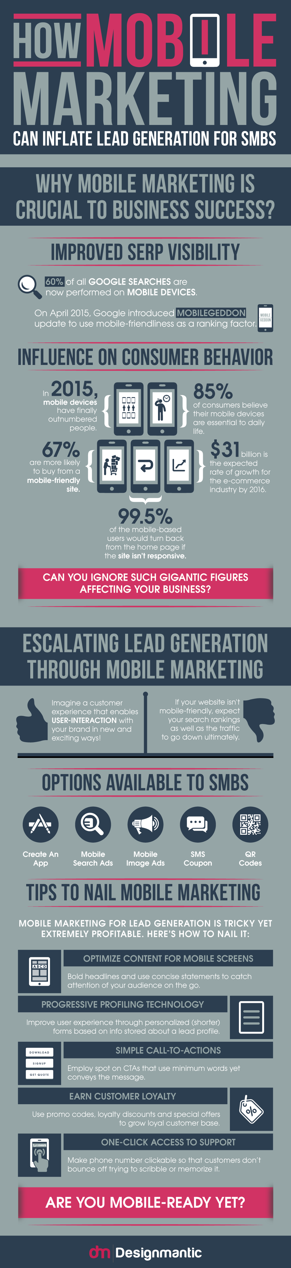 How Mobile Marketing Can Inflate Lead Generation for SMBs