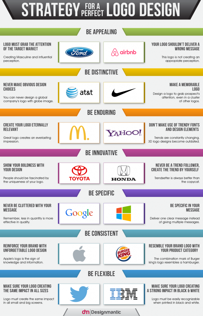 Infographic-Strategy-for-logo-design