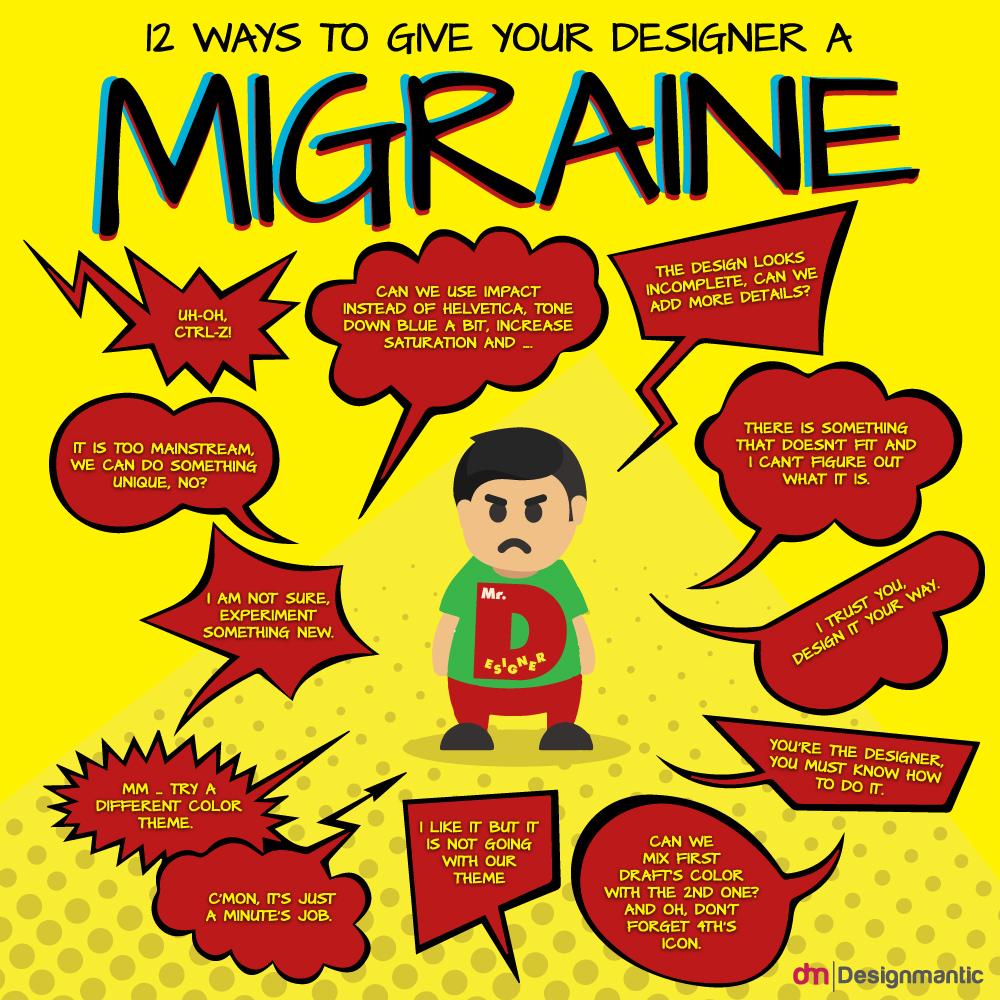 Designer Migraine