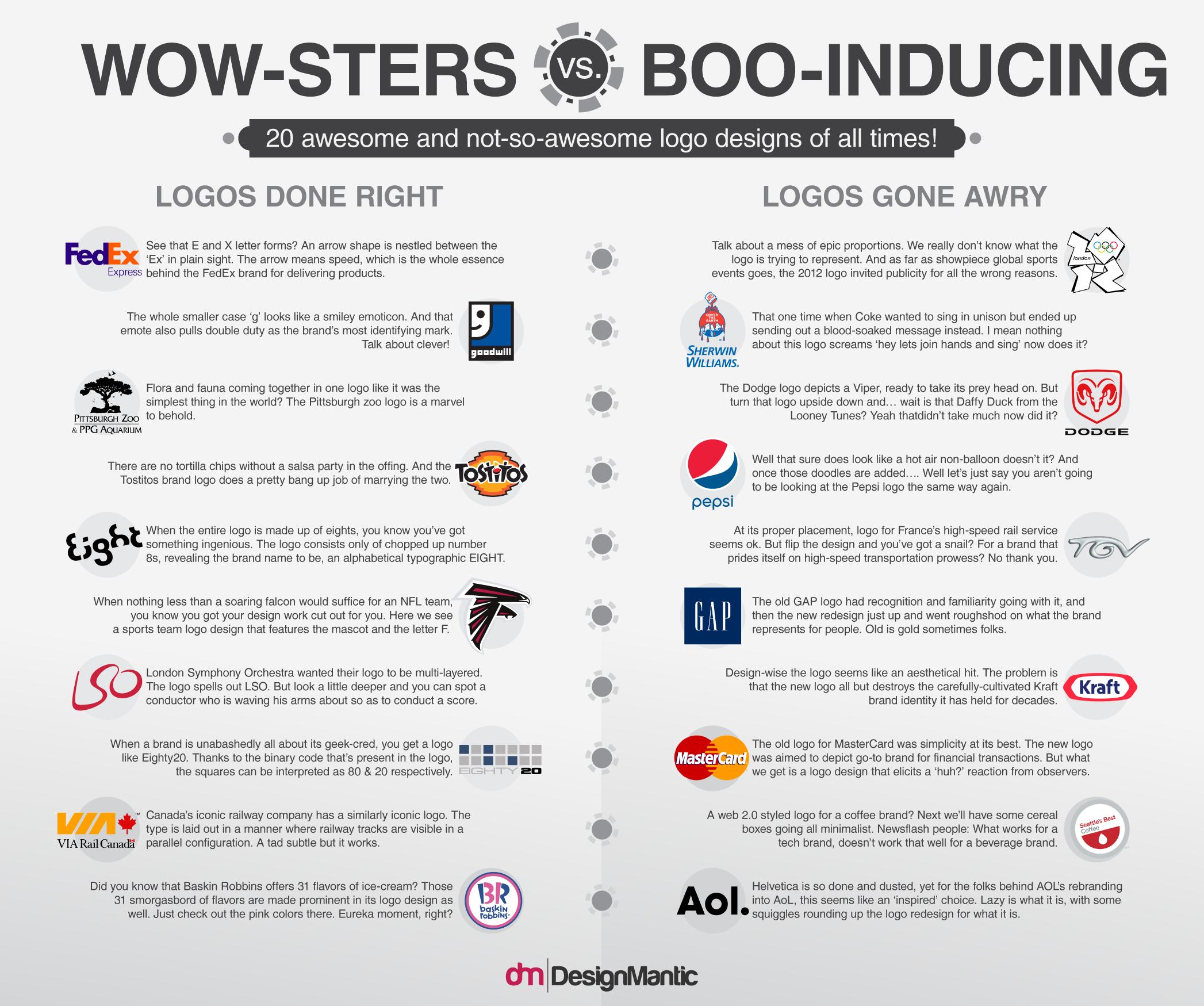 110 Fresh Logo Designs For Design Inspiration  InstantShift
