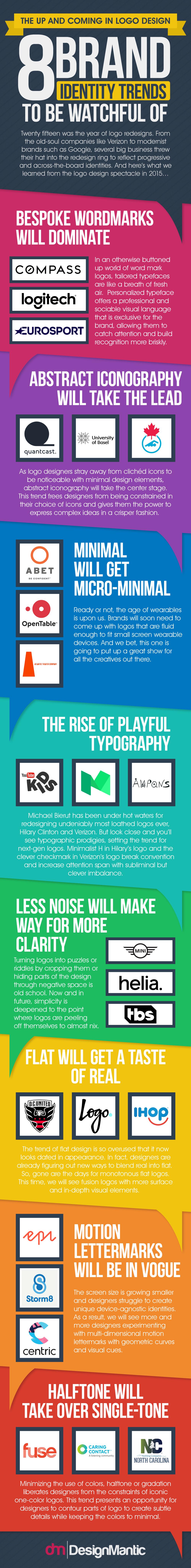 8 Brand Identity Trends 2016