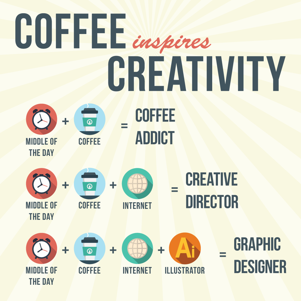 Coffee inspires creativity!