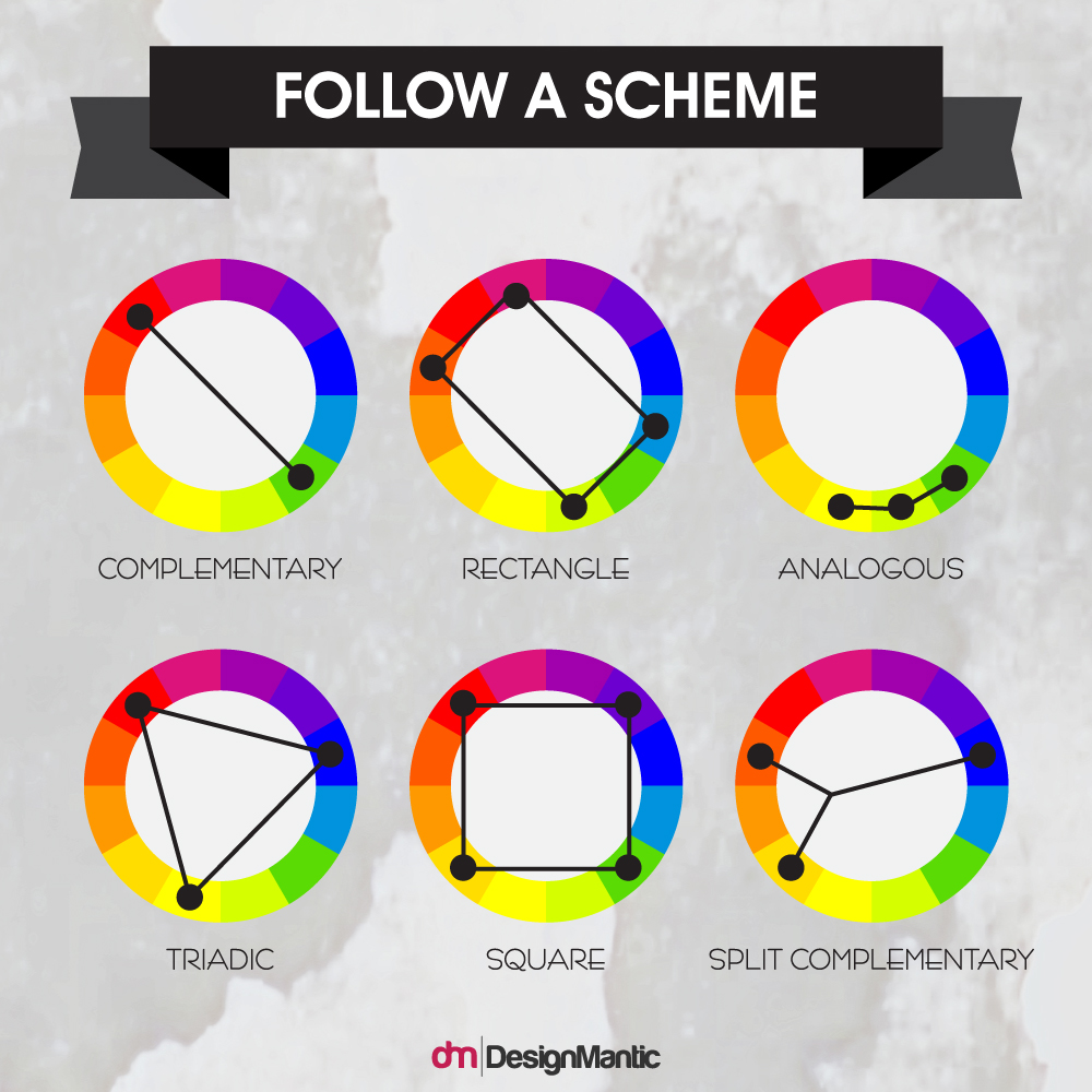 Color Wheel In Web Design