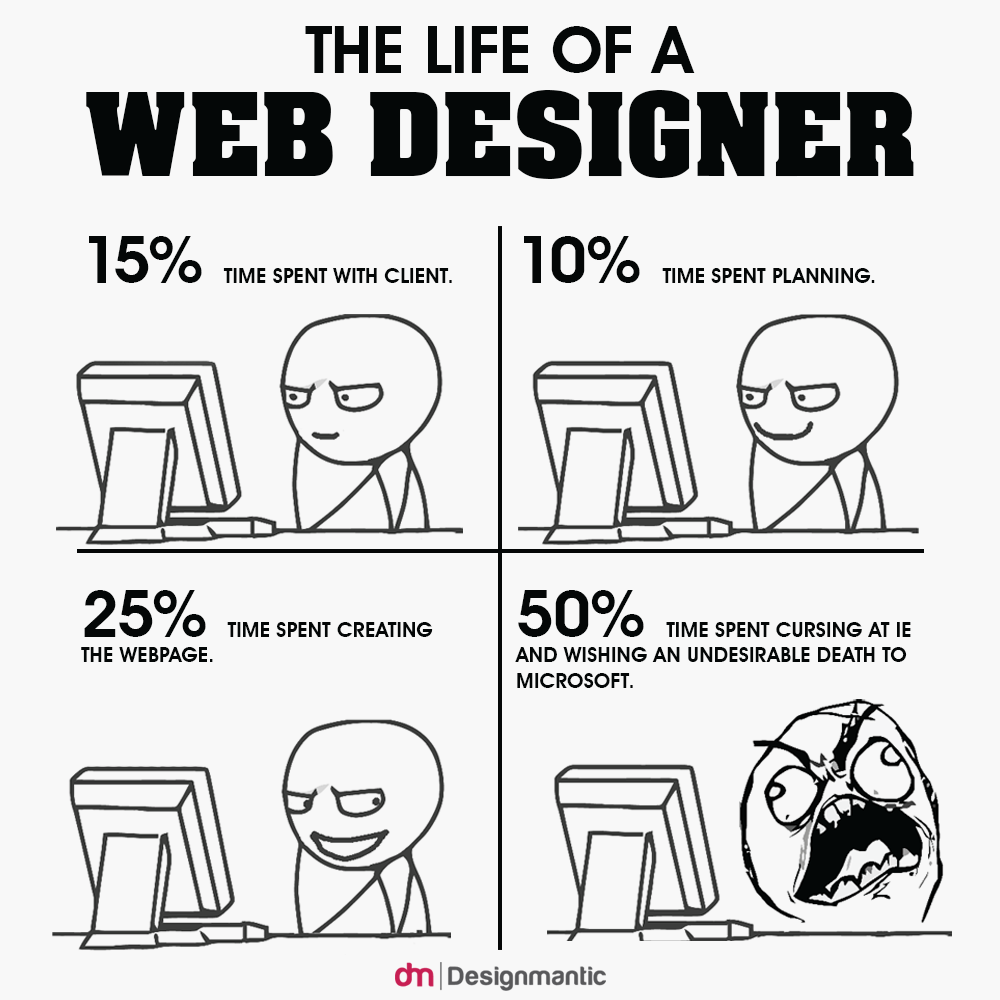 Die Internet Explorer Die 16 memes of graphic designers designmantic the design shop