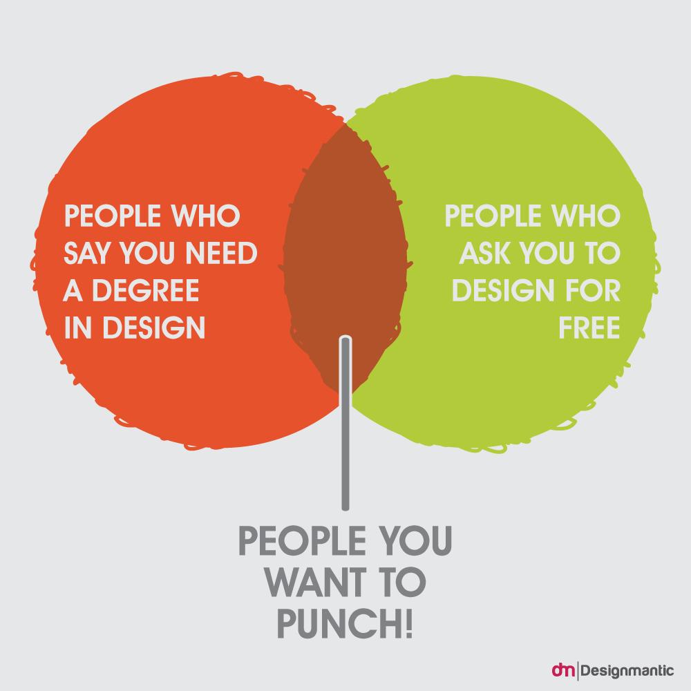 16 Memes Of Graphic Designers