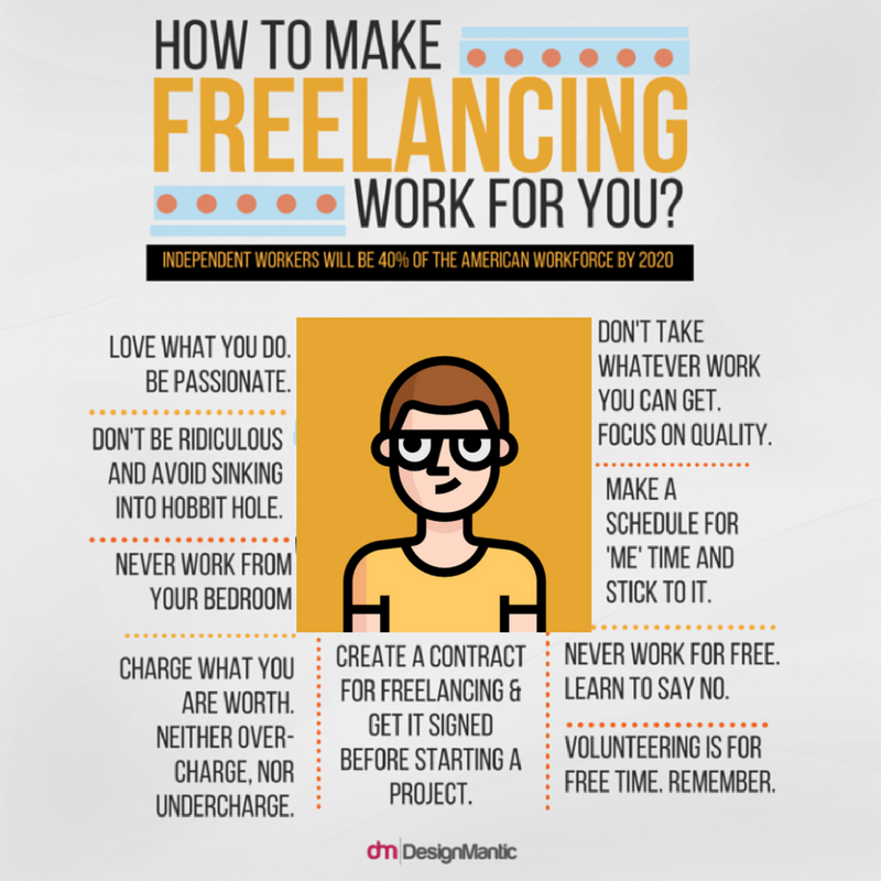 Enjoyable Why Freelancing For Agencies Is Better Than Solo Career For Home Interior And Landscaping Synyenasavecom