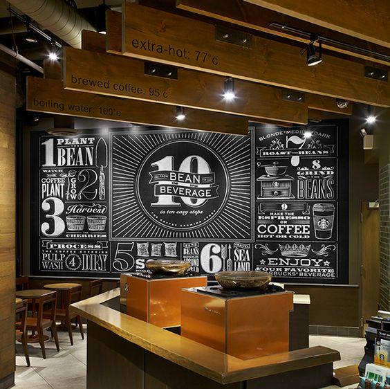 Starbucks Bean To Beverage