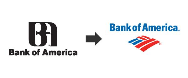 Bank of Americas Logo