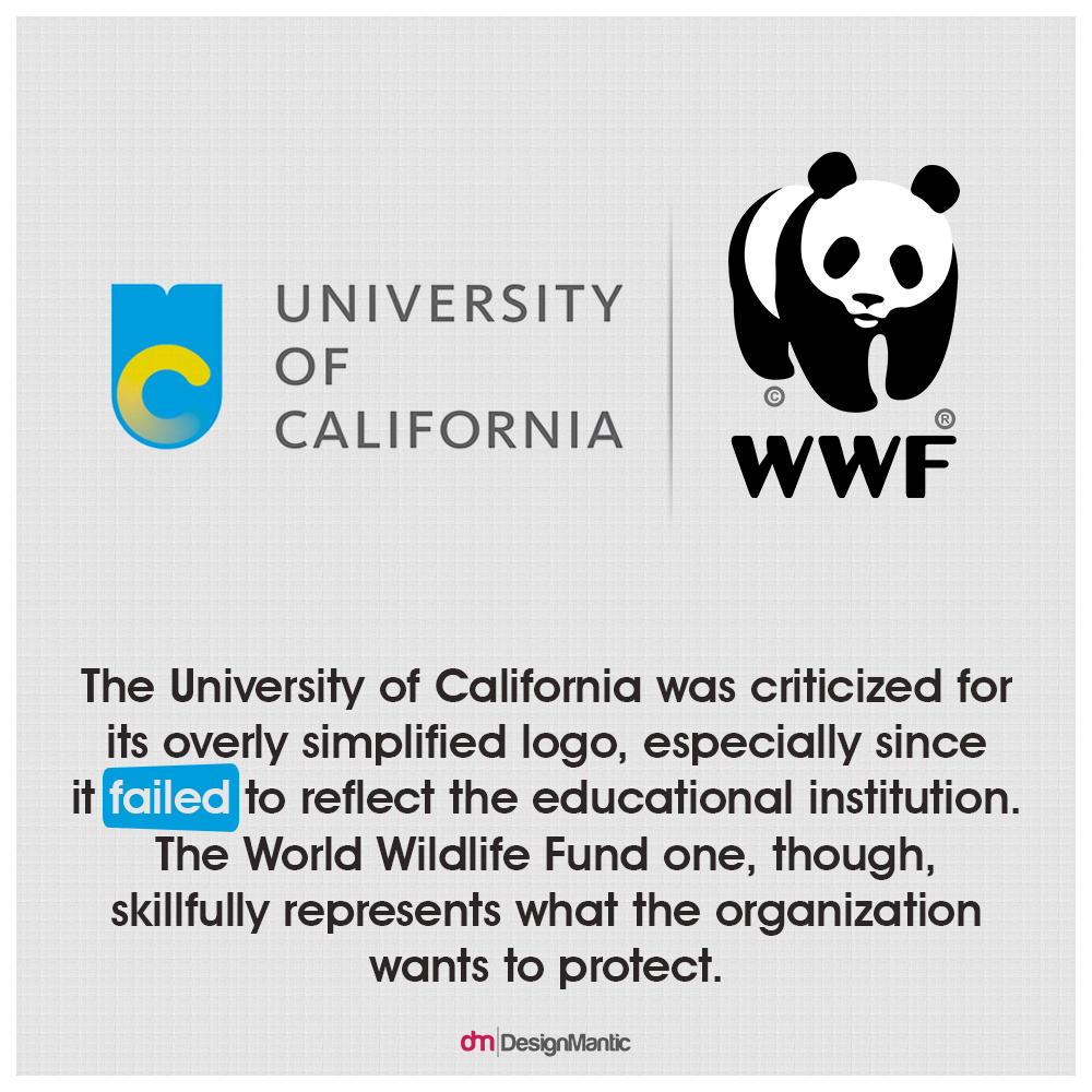 University of California & wwf
