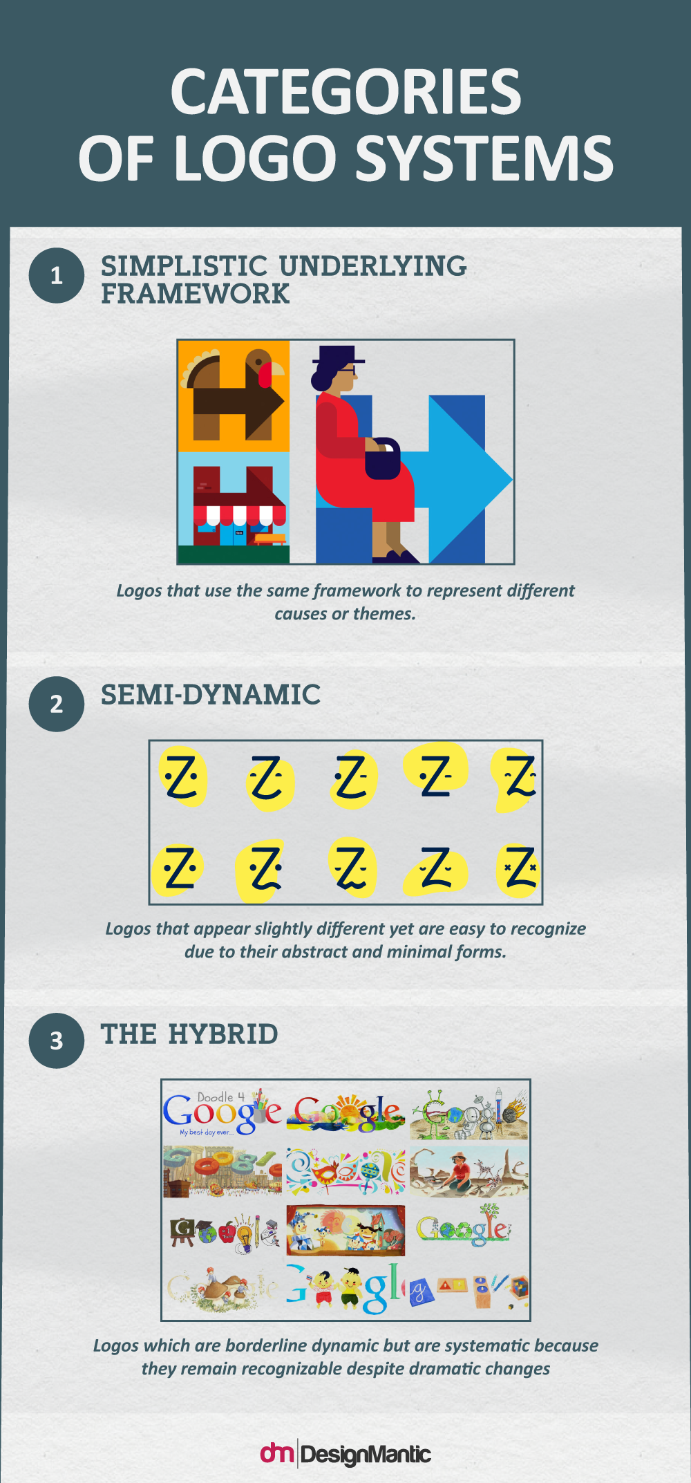 3 Types of Logo Systems
