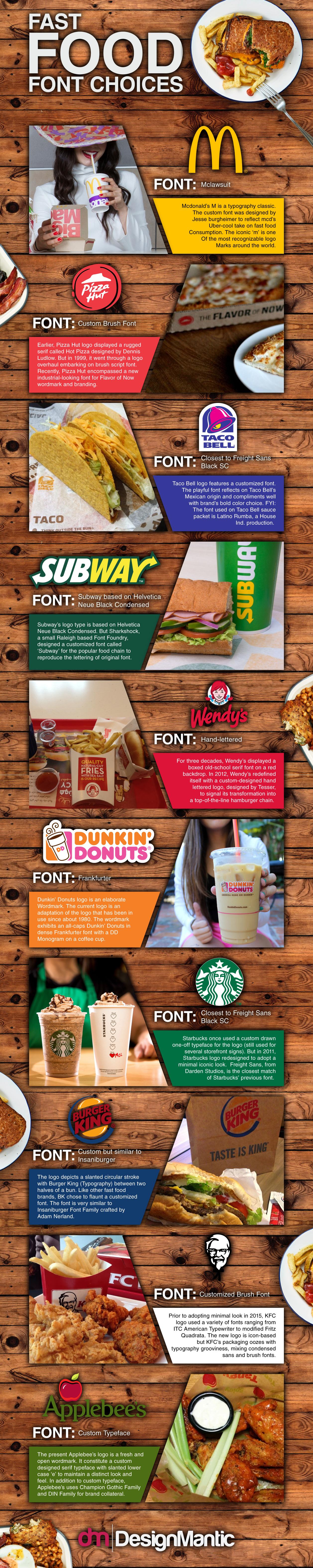 fast food font