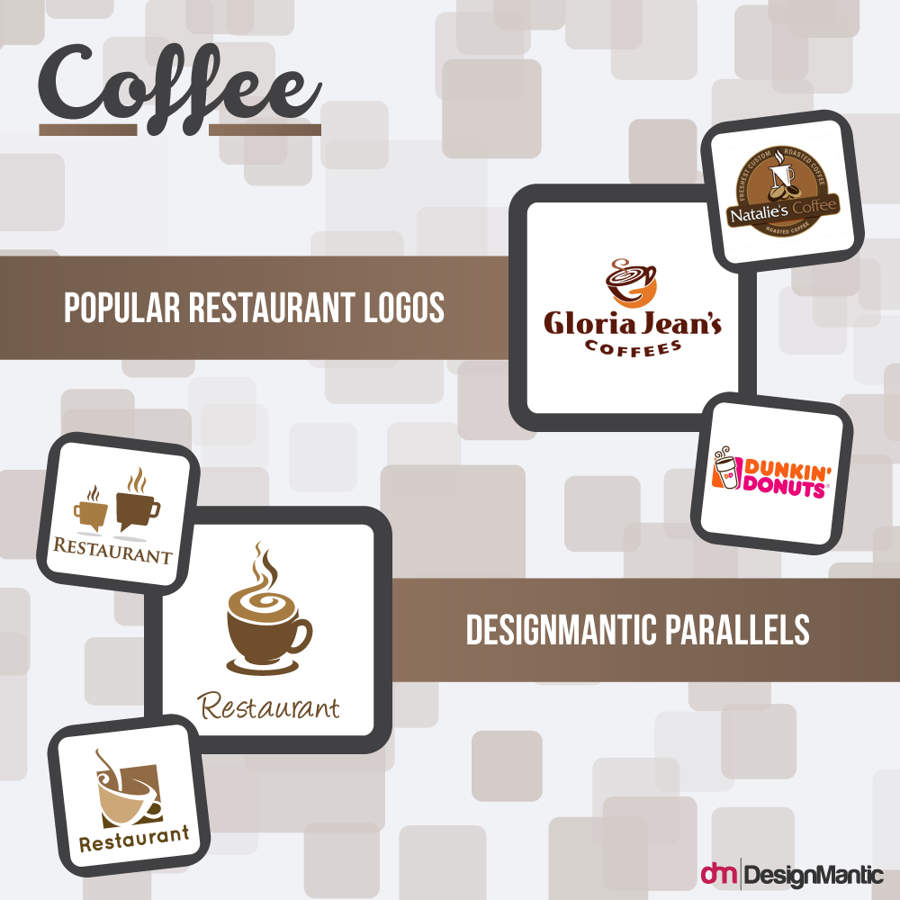 Restaurant Logos Coffee