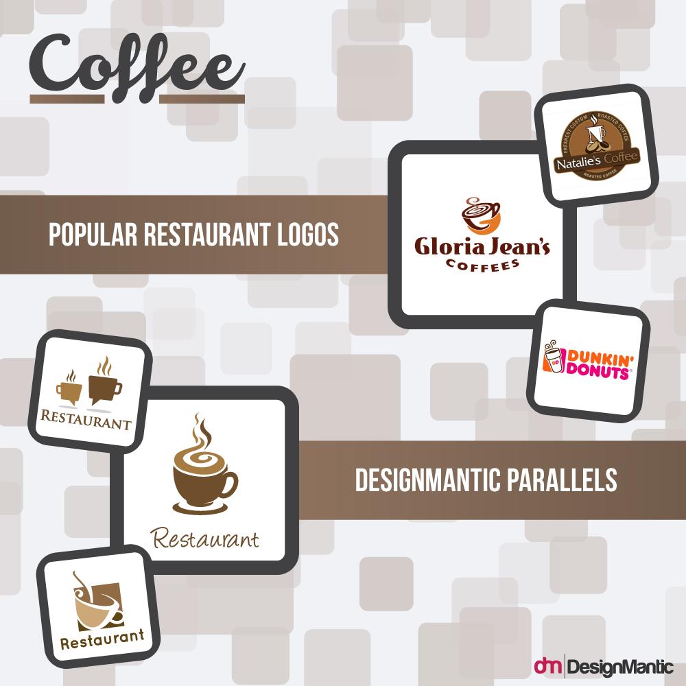 Foodsutra: The Restaurant Logo Guide To Guarantee A Foodgasm!