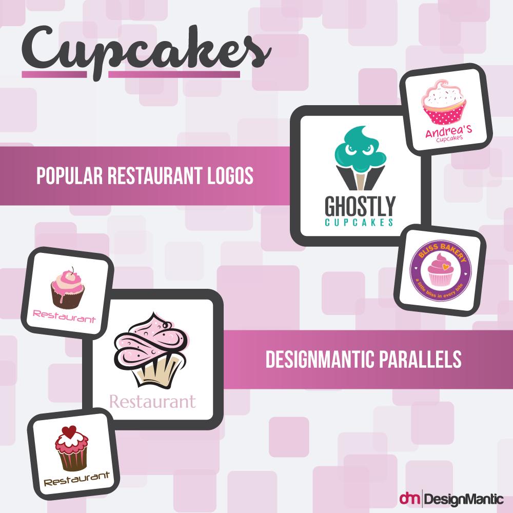 Restaurant Logos Cupcakes