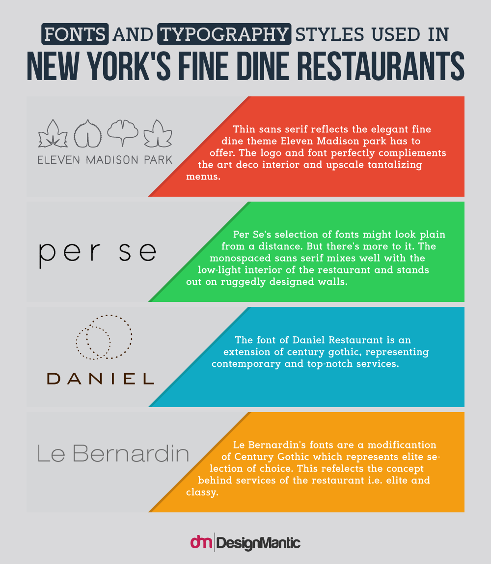 Restaurants In USA