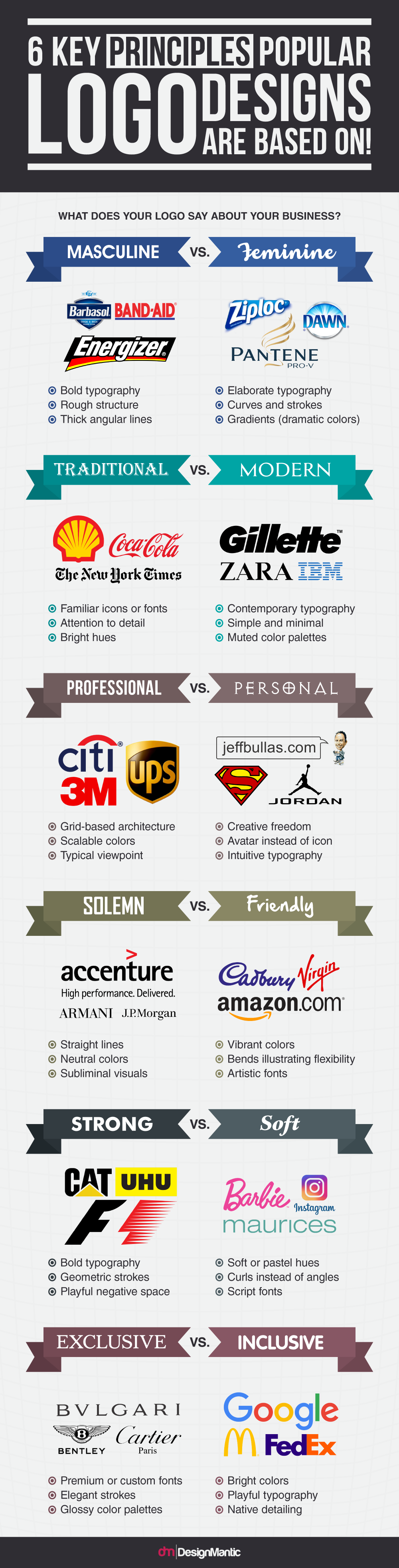 6 Key Principles Popular Logo Designs Are Based On