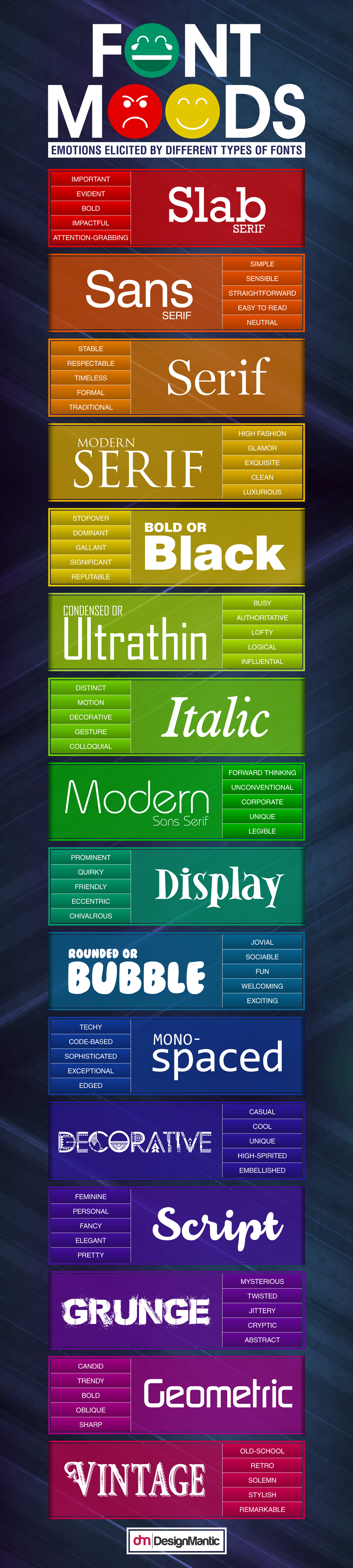 Font Moods: Emotions Elicited By Different Types of Fonts!