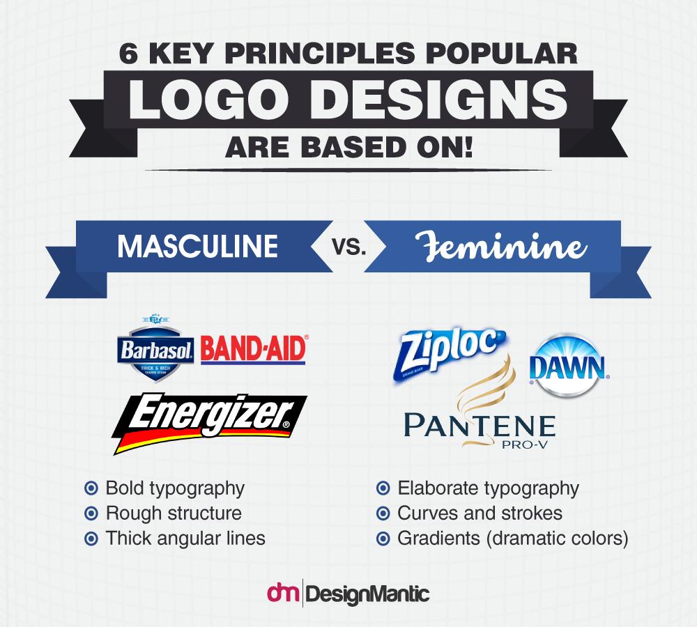 Masculine vs. Feminine Logo