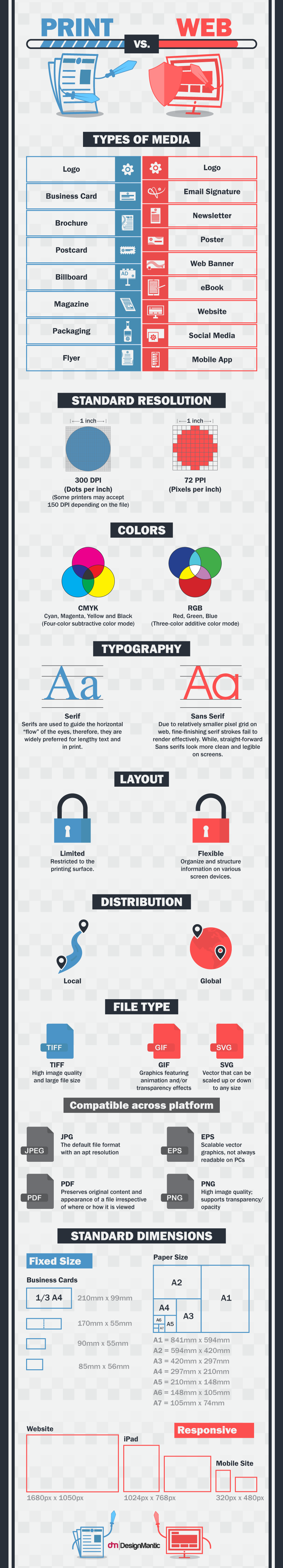 print design vs web design