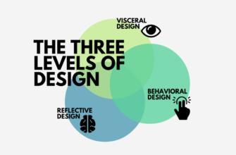 Three Levels Of Design