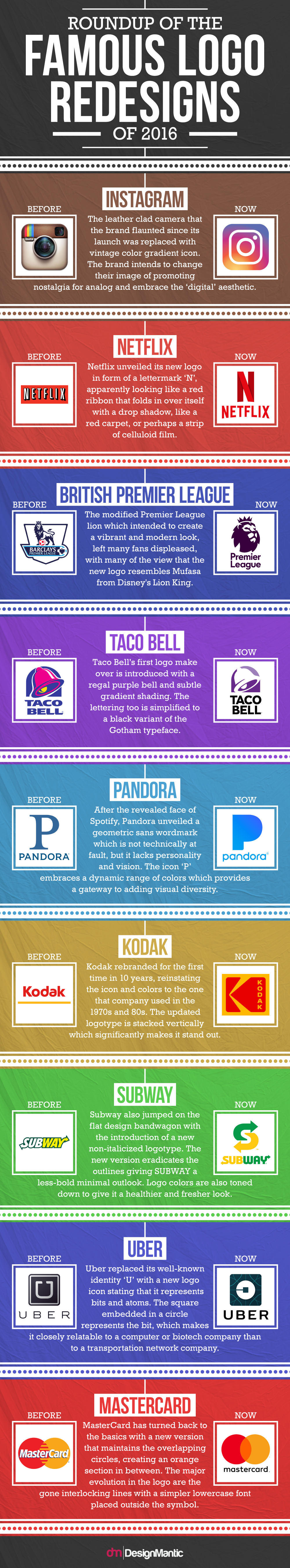 famous logo redesigns 2016